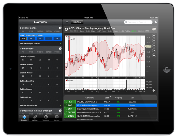 StockFetcher mobile for iPad